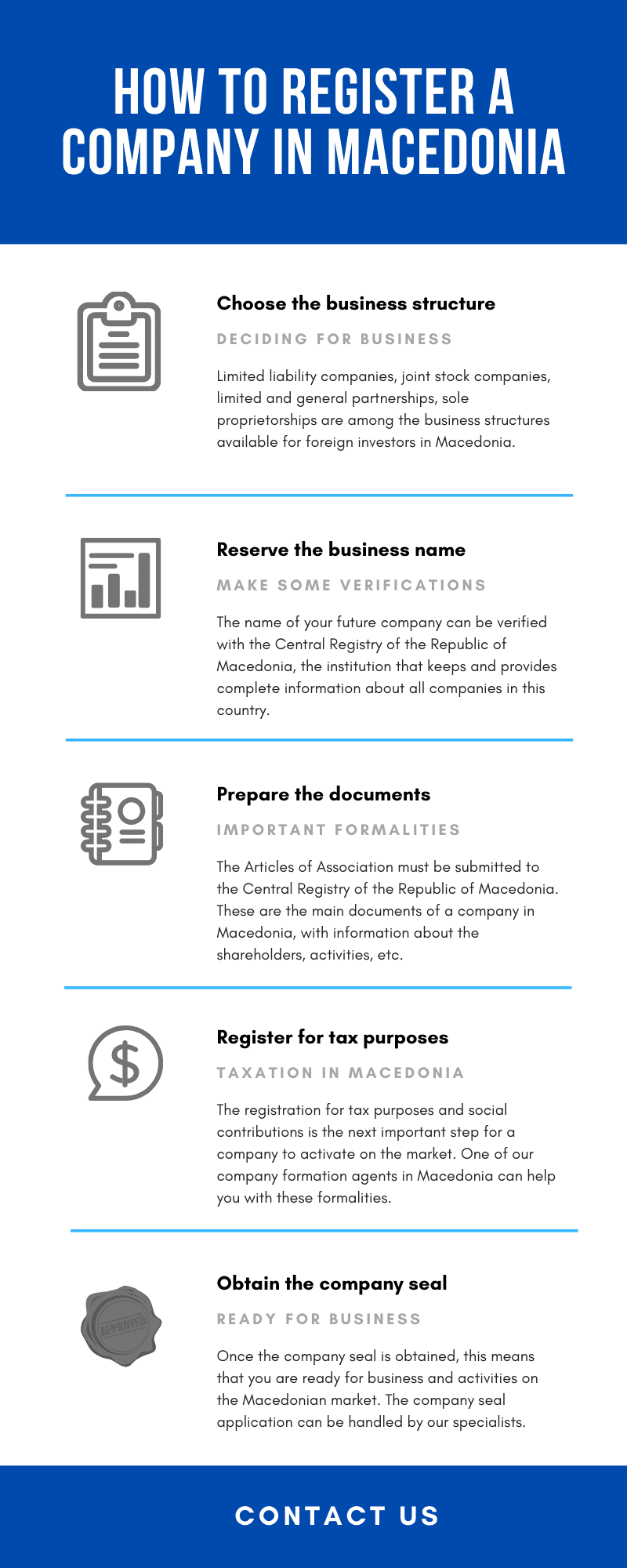 How to register a company in Macedonia1.png