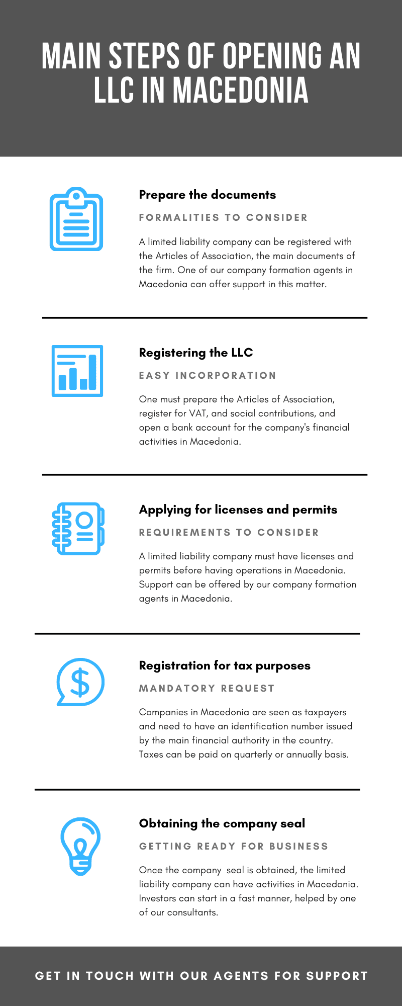 Main-steps-of-opening-an-LLC-in-Macedonia.png